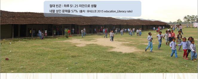 절대 빈곤 : 하루 $1.25 미만으로 생활 네팔 성인 문해율 57% (출처 : 유네스코 2015 education_Literacy rate)
