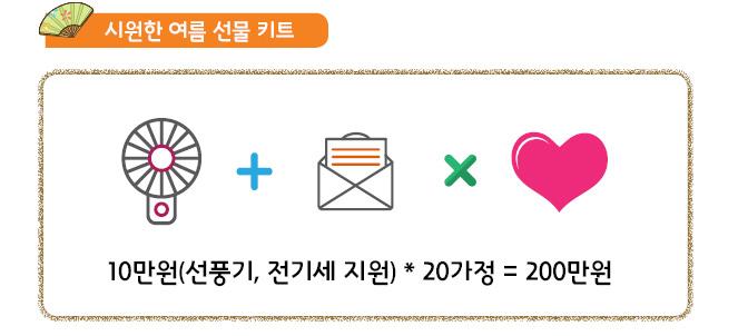 시원한 여름 선물 키트 10만원(선풍기, 전기세 지원)*20가정=200만원