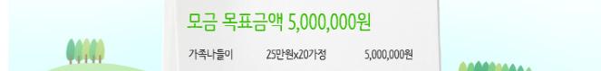 모금 목표금액 5,000,000원 가족나들이 25만원X20가정 5,000,000원